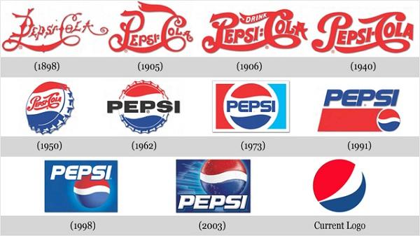 Top 40 des volutions de logos de marques c l bres topito - Marque de the connu ...