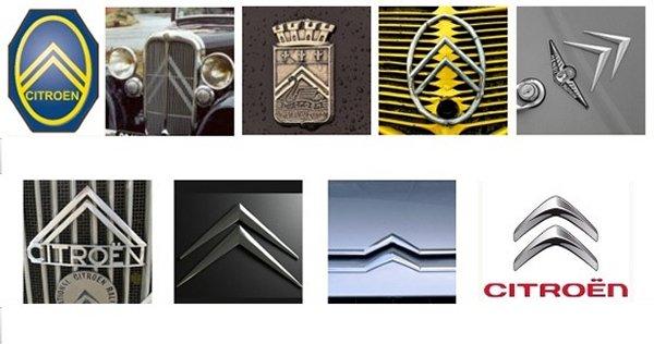 Логотип Citroen.