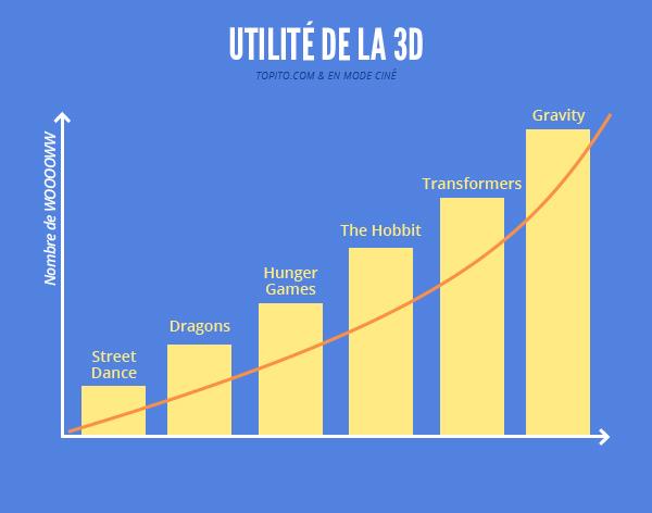 Infographie_cinéma_Plan de travail 8 (1)