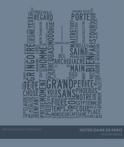 Notre Dame - Victore Hugo