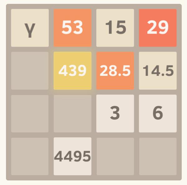 2048_maths