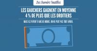 SAVOIRS_INUTILES_GAUCHERS-21
