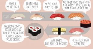 une-sushi