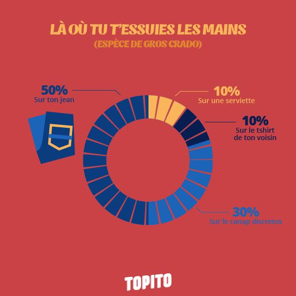 Infographie_APERO-10