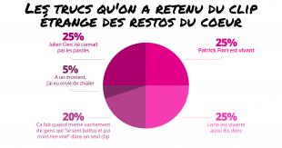Infographie_Enfoires-paroles-11