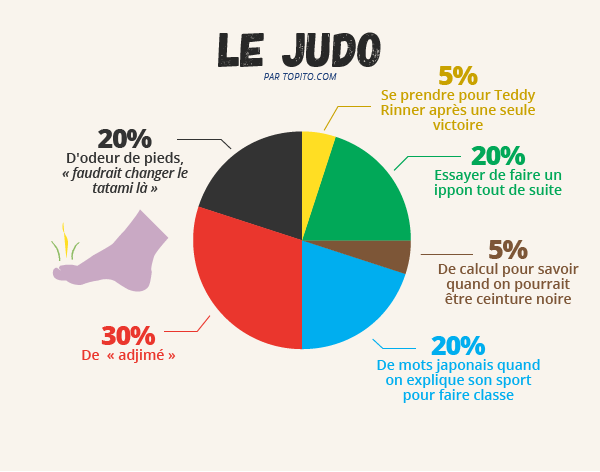 Infographie_sports-02
