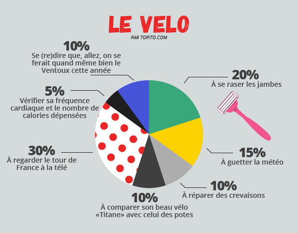 Infographie_sports-17