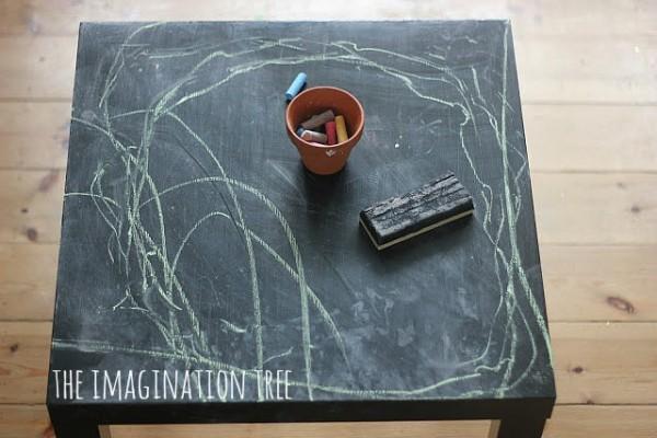 Top 20 des conseils pour customiser vos meubles ikea le for Tableau a craie ikea