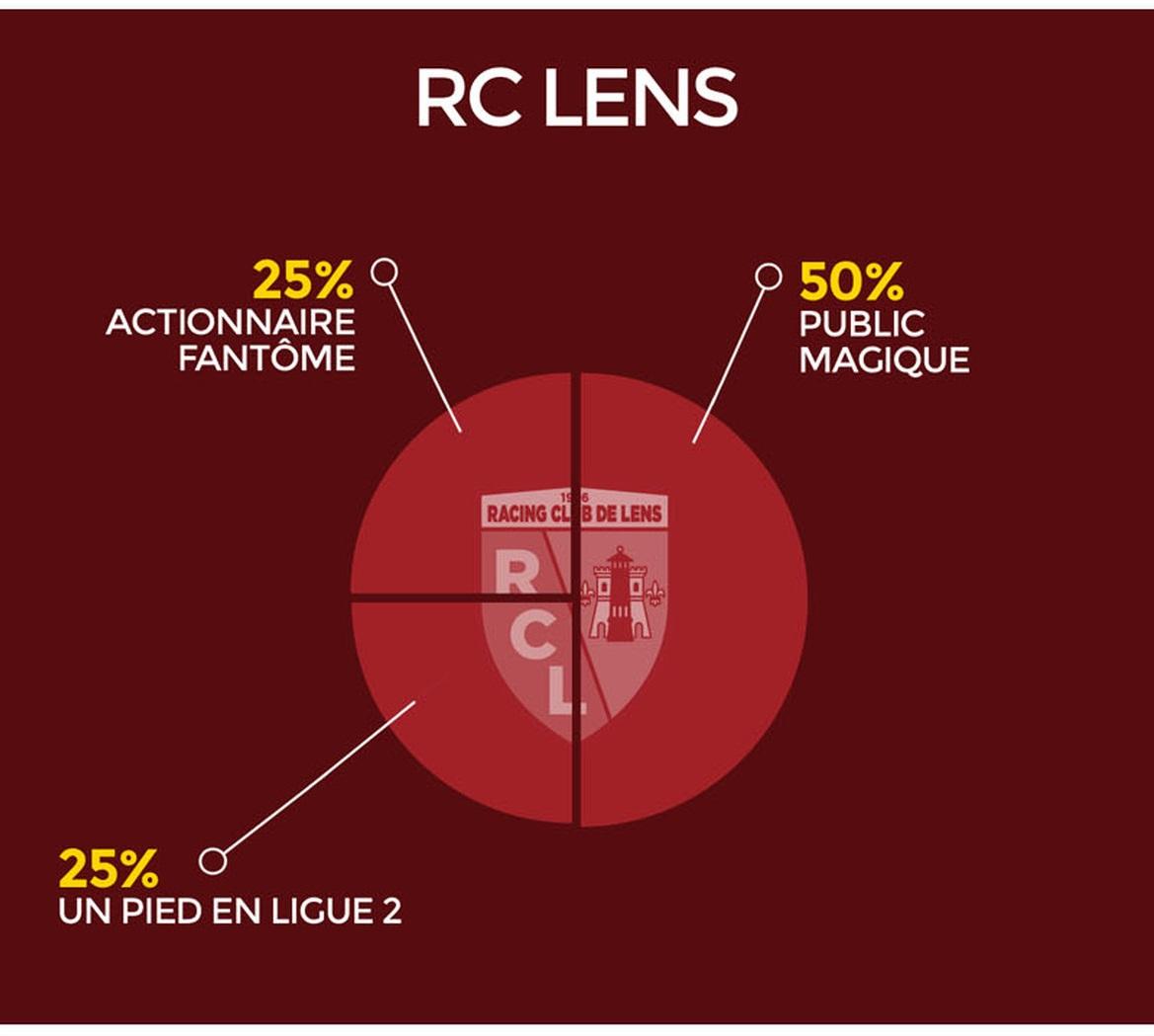 rclens