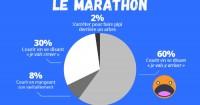 une_marathon