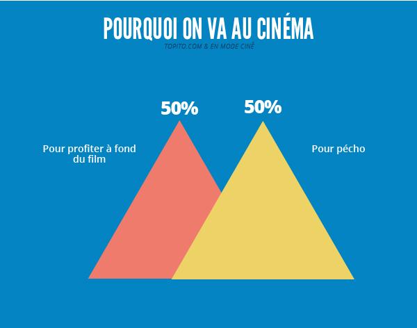 Infographie_cinéma_Plan de travail 1