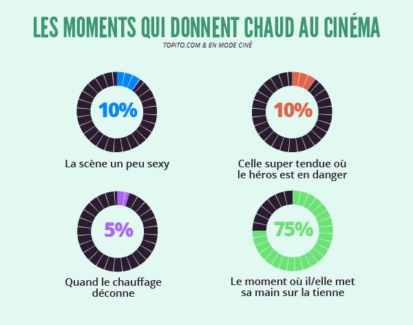 Infographie_cinéma_Plan de travail 2