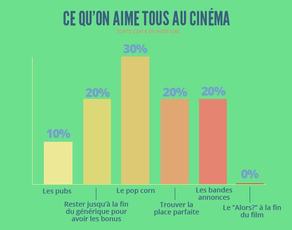 Infographie_cinéma_Plan de travail 5