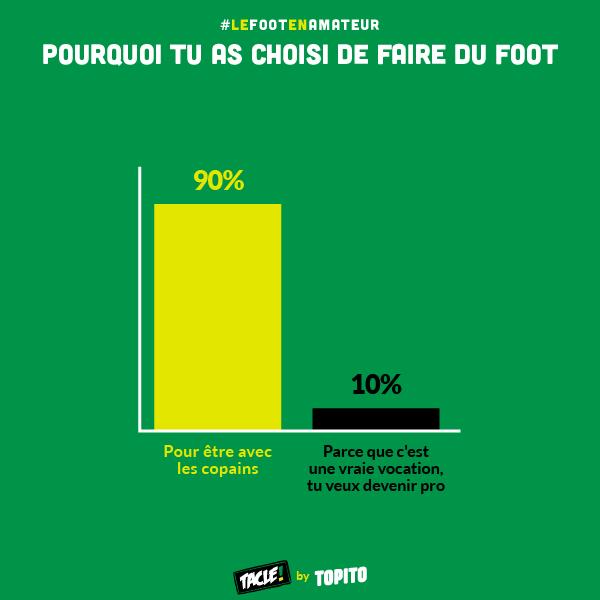 Infographie_foot_amateur-03