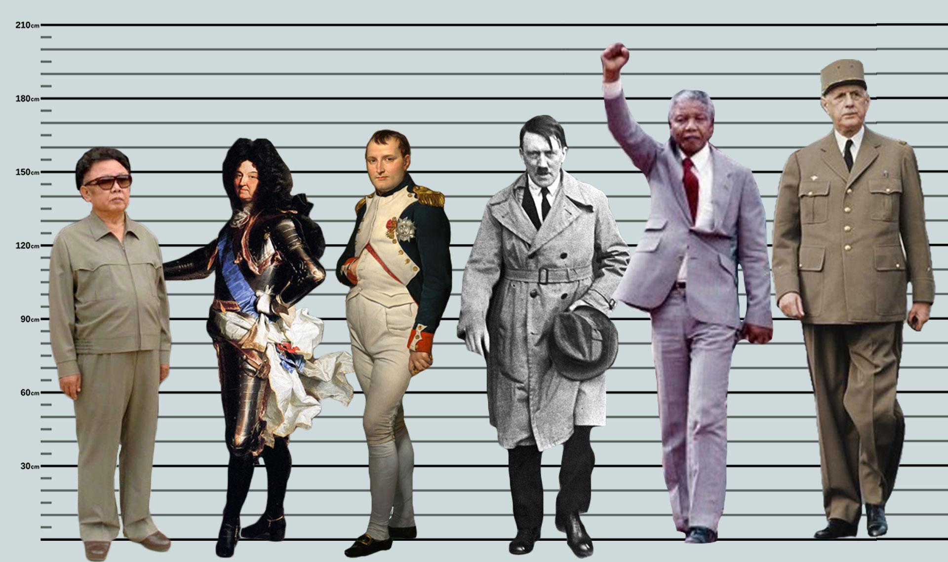 Top 10 Des Tailles De Personnages Historiques Et