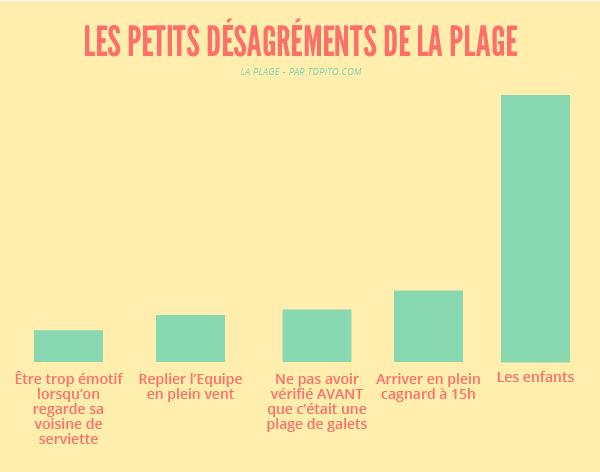 Infographie_plage_Plan de travail 1