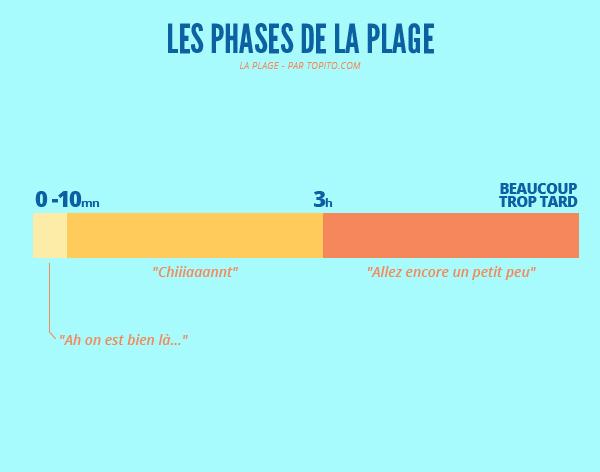 Infographie_plage_Plan de travail 4