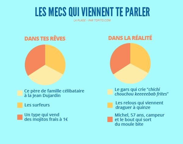 Infographie_plage_Plan de travail 7