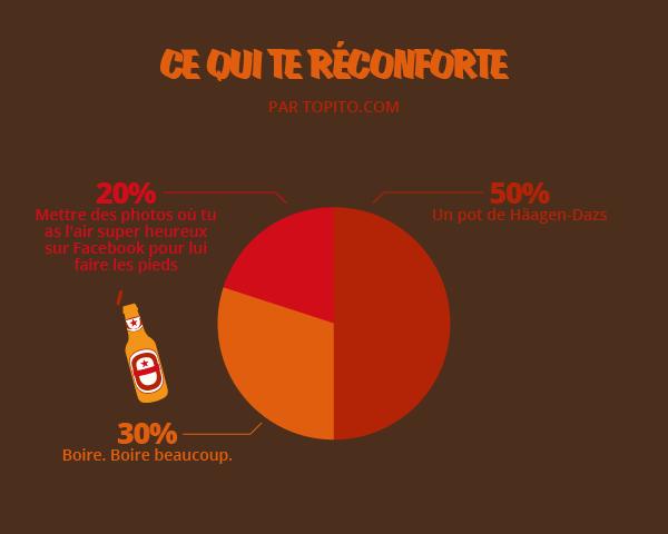 Infographie_RUPTURE-01