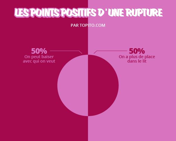 Infographie_RUPTURE-08