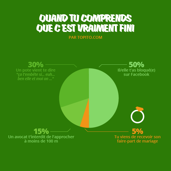 Infographie_RUPTURE-15