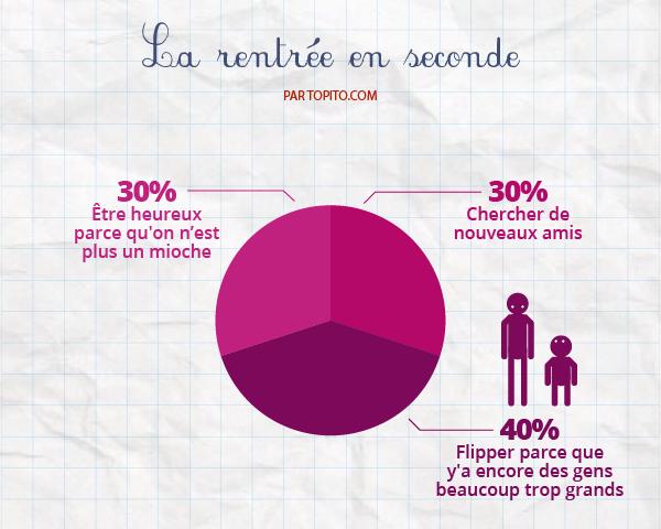 Infographie_RENTREE-02