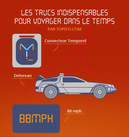 Infographie_BTTF-08