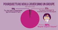Infographie_GROUPES_MUSIQUE-17