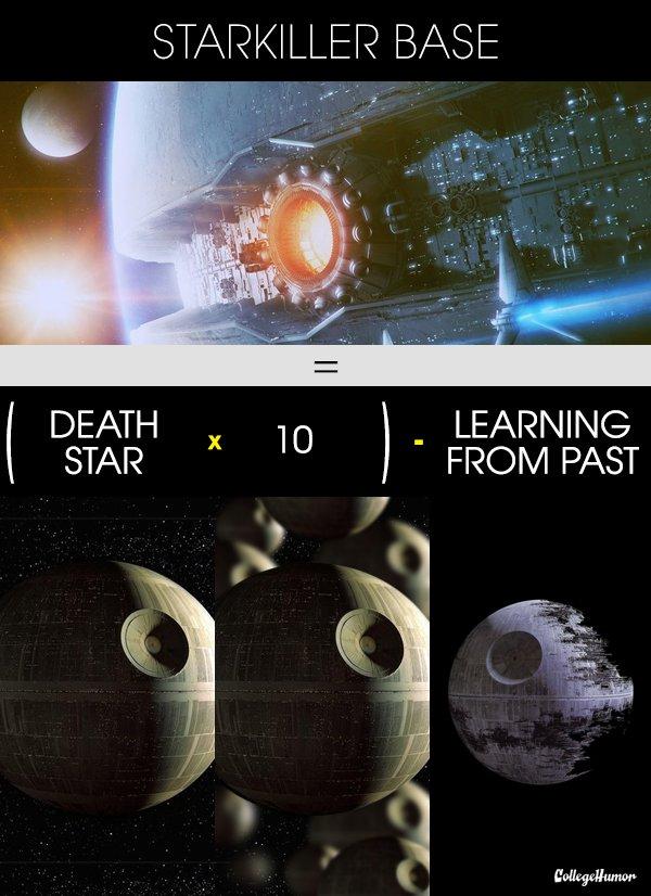 star-wars-7-equation-2