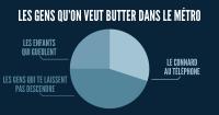 une_infographie_camembert (2)