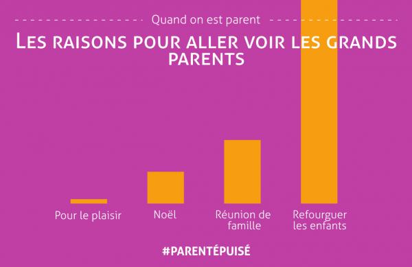 raison-pour-grands-parents