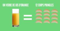 une_calories
