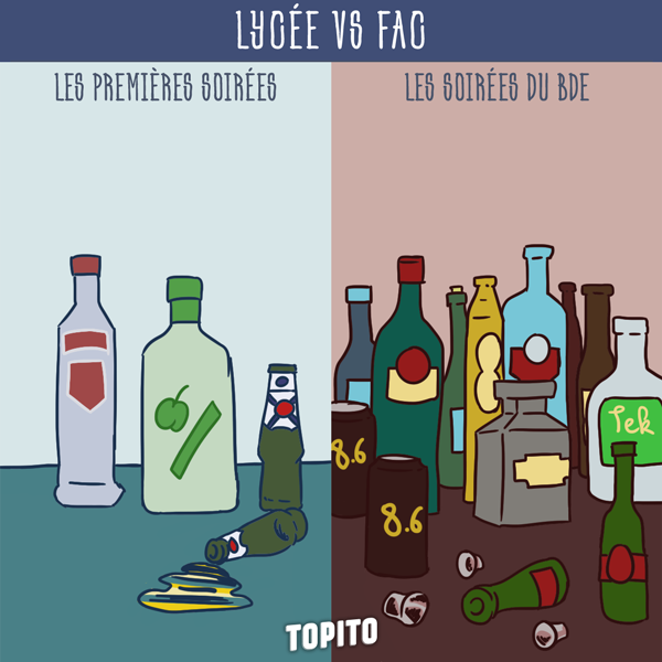 Lycee_VS_Fac_alcool