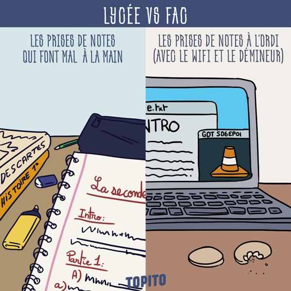 Lycee_VS_Fac_bureau