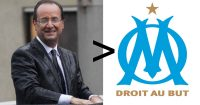 OM-populaire