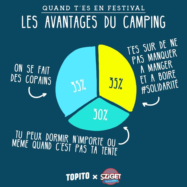 camping+