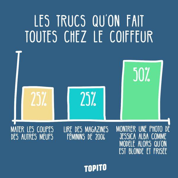 infographie_cheveux_coiffeur