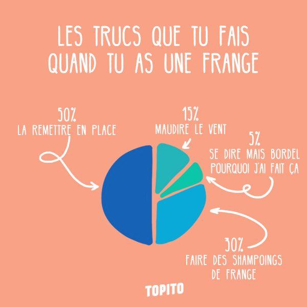 infographie_cheveux_frange