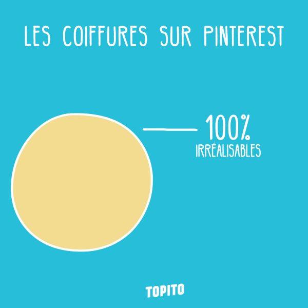 infographie_cheveux_pinterest