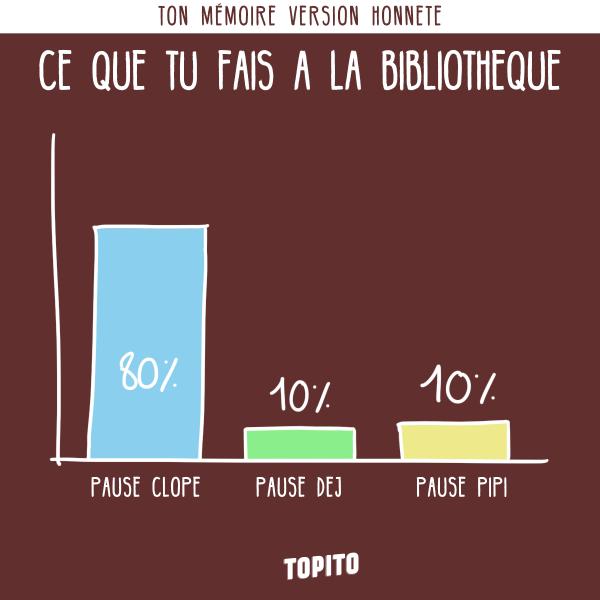 infographie_memoire_bibli