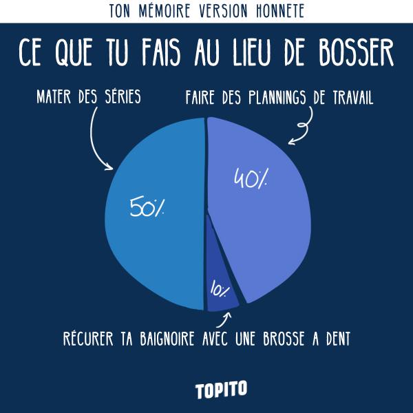 infographie_memoire_bosser