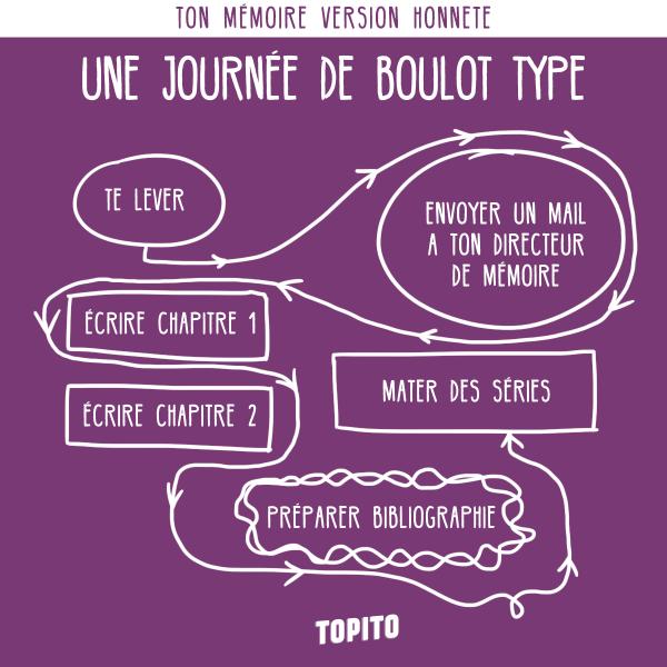 infographie_memoire_journee