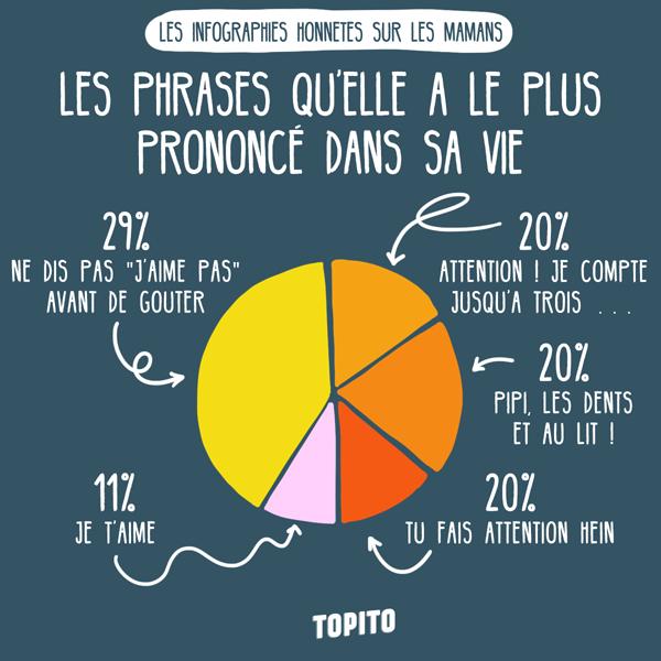 phrases2