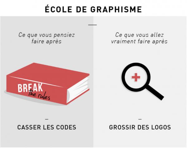 école de graphisme