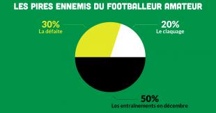 Infographie_foot_amateur-17