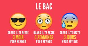 une_bac_etapes
