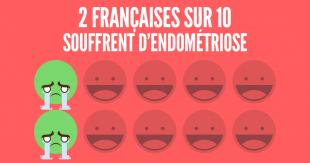 une_endometriose