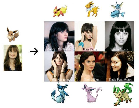 celebrity-evolution-evee