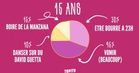 une_infographie_soirees_ages
