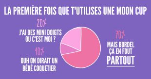 une_regles_infographie